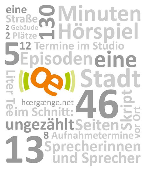 die-Hoergaenge-in-Zahlen